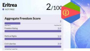 Eritrea freedom score
