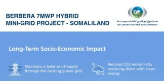 ADFD-funded solar project to light up, power city in Somaliland